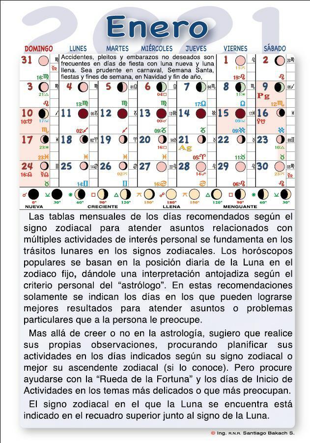 Calendario Lunar Febrero 2020.El Salvador Calendario Medico Lunar 2019 2020 Corte Cabello